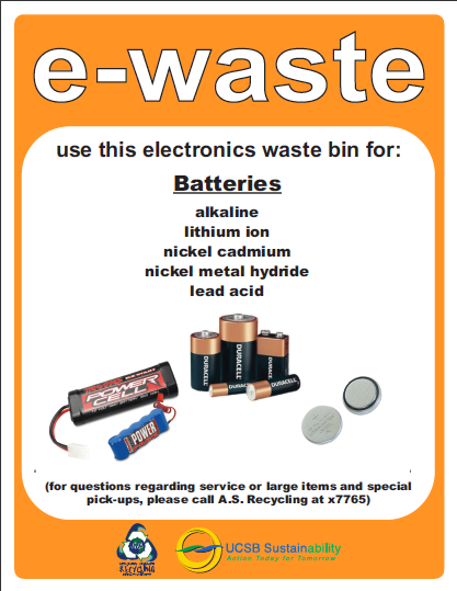 Campus E Waste Resources As Recycling